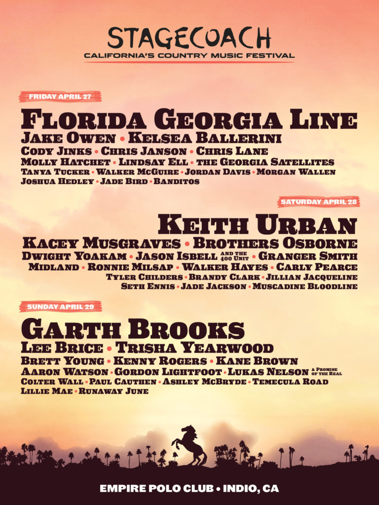 Stagecoach Music Festival lineup 2018